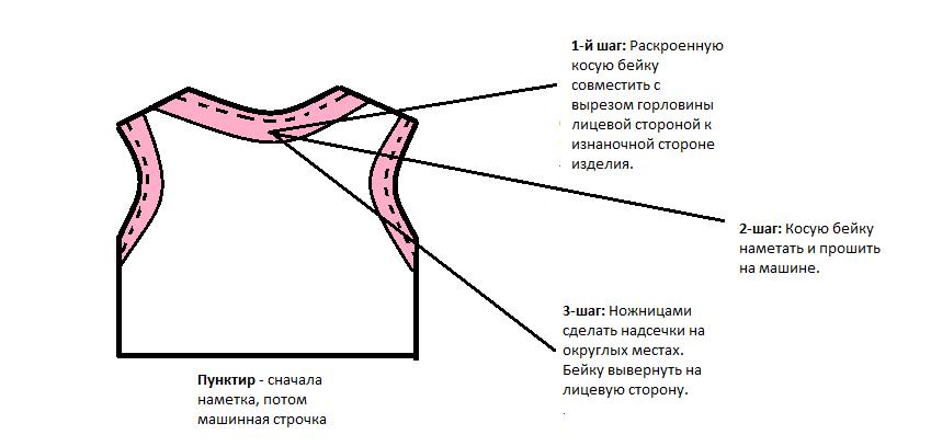 Как сделать бейку для горловины