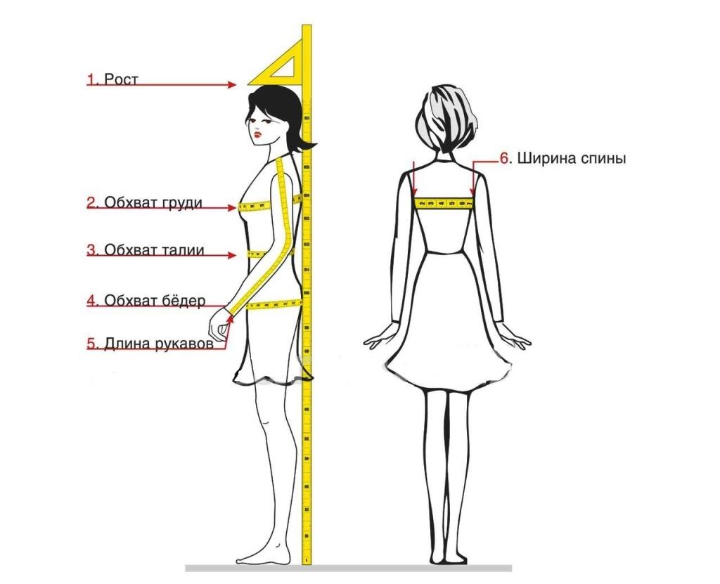 Как сделать правильный замер тела 49