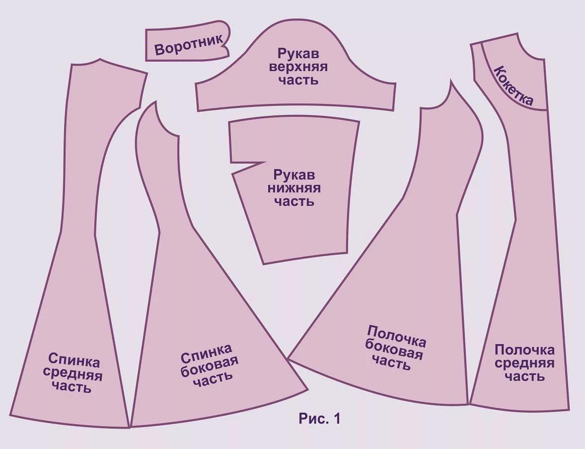Сшить пышное платье выкройки